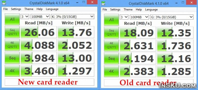ChinaBuye: USB 3.0 Card Reader Super Speed 5Gbps